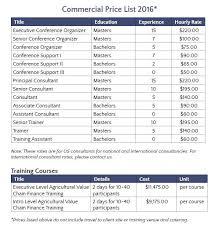 Connexus Commercial Price List
