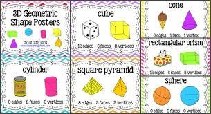 3d Shapes Edges Vertices And Faces Chart 3d Geometry Ms Fantauzzis Grade 1 Class