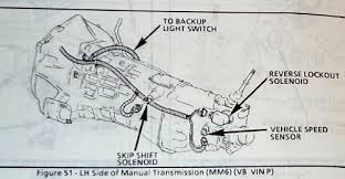 4l60e to t56 swap gm truck central C15 Wiring-Diagram at 97 C1500 Transmission Wiring Diagram