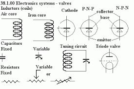pioneer avic x930bt wiring diagram wiring diagrams pioneer avic d1 wiring diagram electronic circuit