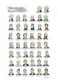 The Presidents Chart Watercolor Illustration Usa Patriotic