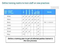 Training Programme Schedule Format Example Of Training Schedule Template Dailyfitnesswisdom Info