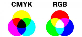 Cmyk Color Chart Enchanting What Is CMYK Color Plum Grove Inc