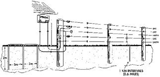 energizer installation 9 gif