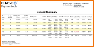 Chase Bank Statement Template.fake Chase Bank Statement Chase Credit ...