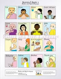 Chart On Psalms 23 Another Baby Sign Chart Sign Language