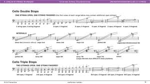 Orchestration Goss Studying String Orchestration