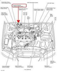 2002 nissan sentra wiring diagram schematics and wiring diagrams automotive wiring diagram nissan sentra radio