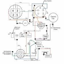 hustler lawn mower wiring diagram wiring diagram schematics generac wiring harness generac wiring diagrams for automotive