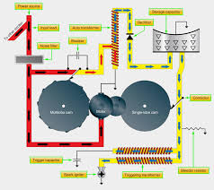delco 09383045 radio wiring diagram wiring diagram schematics simple ignition system wiring diagram nilza net