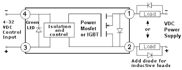 dc switching solid state relay solid state relay for dc switching