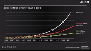 Navi Chart Amd Confirms Next Gen Vega Gpu And Navi Gpu 14nm Vega With