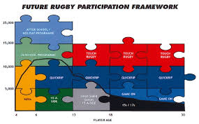 Press Release Format 2020 Latest News Wairarapa Bush Rugby Union