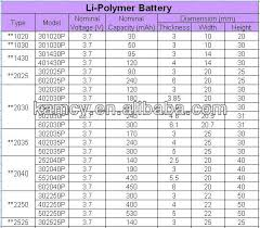 3 7v Lithium Battery 332934p 290mah For Bluetooth Headset Buy Lithium Battery Made In China Bluetooth Headset Product On Alibaba Com