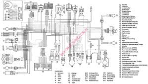 nitro wiring diagram diagrama yamaha aerox nitro yamaha aerox nitro nitro boat wiring diagram
