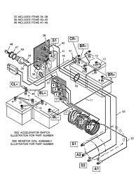 36 volt ez go golf cart wiring diagram b2 work co exceptional ezgo rh natebird me 1994