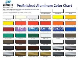 Anodized Aluminum Colors Chart Best Picture Of Chart