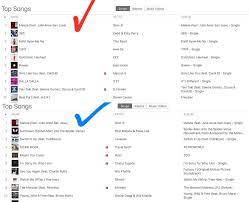 Itunes Philippines Chart Album
