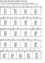 Left Hand Ukulele Chords Chart Printable Left Handed Guitar Chord Charts Accomplice Music