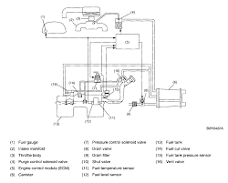 subaru forester parts list agendadepaznarino com 2003 subaru forester parts diagram template