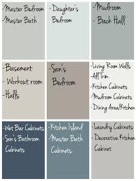 cottage paint colorsBest 25 Cottage paint colors ideas on Pinterest  House paint