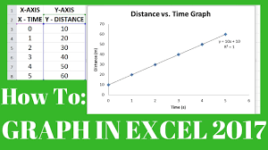 how to make a graph in microsoft excel 2018