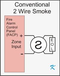 what is smoke power on a fire alarm panel 2 wire smoke detectors