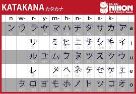 Well Guide You Through The 3 Different Japanese Characters