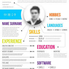 How To Make Your Resume Stand Out Simple How To Make Your Resume Stand Out The Perfect Resume Pertaining To