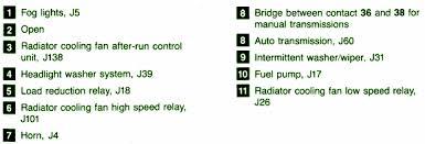 fuse layoutcar wiring diagram page 202 1993 audi 100 main fuse box map