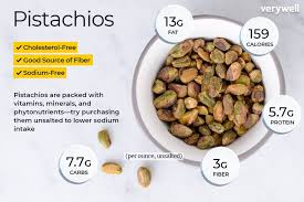Pistachio Nutrition Facts Calories Carbs And Health Benefits