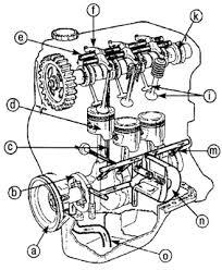 daewoo lanos engine diagram wiring diagram