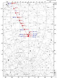 Comet 46p Wirtanen 2018 Perigee