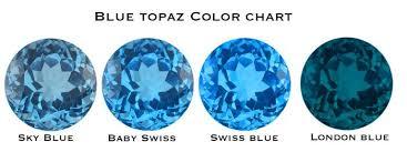 Blue Topaz Rings Obsessed With November Birthstone Ring Jj