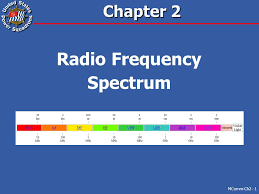 Military Frequency Spectrum Chart Radio Frequency Spectrum Ppt Video Online Download