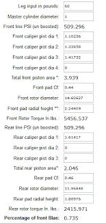 Brake Caliper Piston Size Chart Brake Bias Handy Calculator To Help You Setup Your Car And