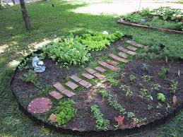 Small Picture Herb Garden Design Ideas Keyhole Garden Design Diy Raised Garden