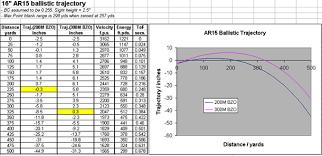 Caliber Power Chart Understanding Ammunition Peak Prosperity