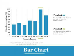 Bar Chart Ppt Powerpoint Presentation Slides Example File