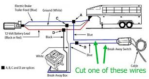 wiring diagram for wells cargo trailer wiring wiring diagram for wells cargo trailer the wiring diagram on wiring diagram for wells cargo trailer