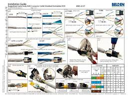 rj45 cat6 wiring diagram free download wiring diagrams schematics cat 5 wiring diagram wall jack at Wiring Diagram Rj45 Connector