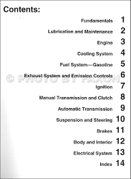 1985 1993 vw cabriolet and scirocco bentley repair shop manual table of contents