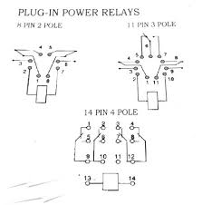 11 pin relay wiring diagram imo relay wiring diagram imo image wiring diagram rl01 imo rl01c 8 pin relay 230vac coil