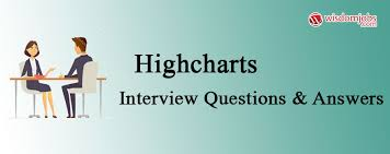 Highcharts Interview Questions Answers