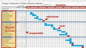 Project Excel Template Project Plan Template Visualize Progress And Show You Can