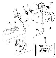1999 70 hp evinrude wiring diagram not lossing wiring diagram • wiring diagram for 1999 50 hp johnson outboard ignition 1989 70 hp evinrude tach wiring diagram 75 hp evinrude wiring diagram