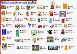 Copy Of British English Vs American English Lessons Tes Teach