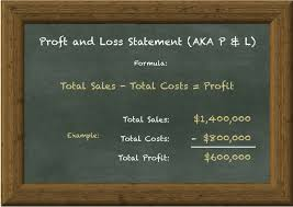 Profit And Loss Statement For Restaurant Template Understanding Restaurant Financial Statements