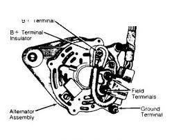 jeep cherokee alternator wiring diagram  1997 jeep cherokee alternator wiring diagram wiring diagram on 1996 jeep cherokee alternator wiring diagram