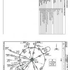 Soca Airport Charts Soca 6ngejz25wklv